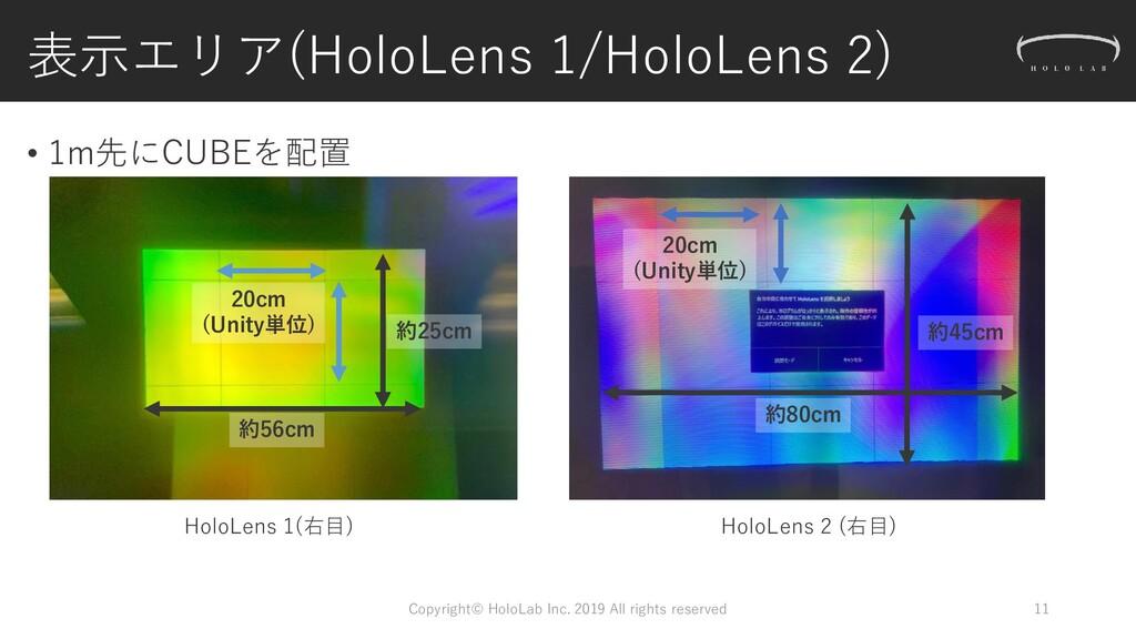 表示エリア(HoloLens 1/HoloLens 2) • 1m先にCUBEを配置 Copy...