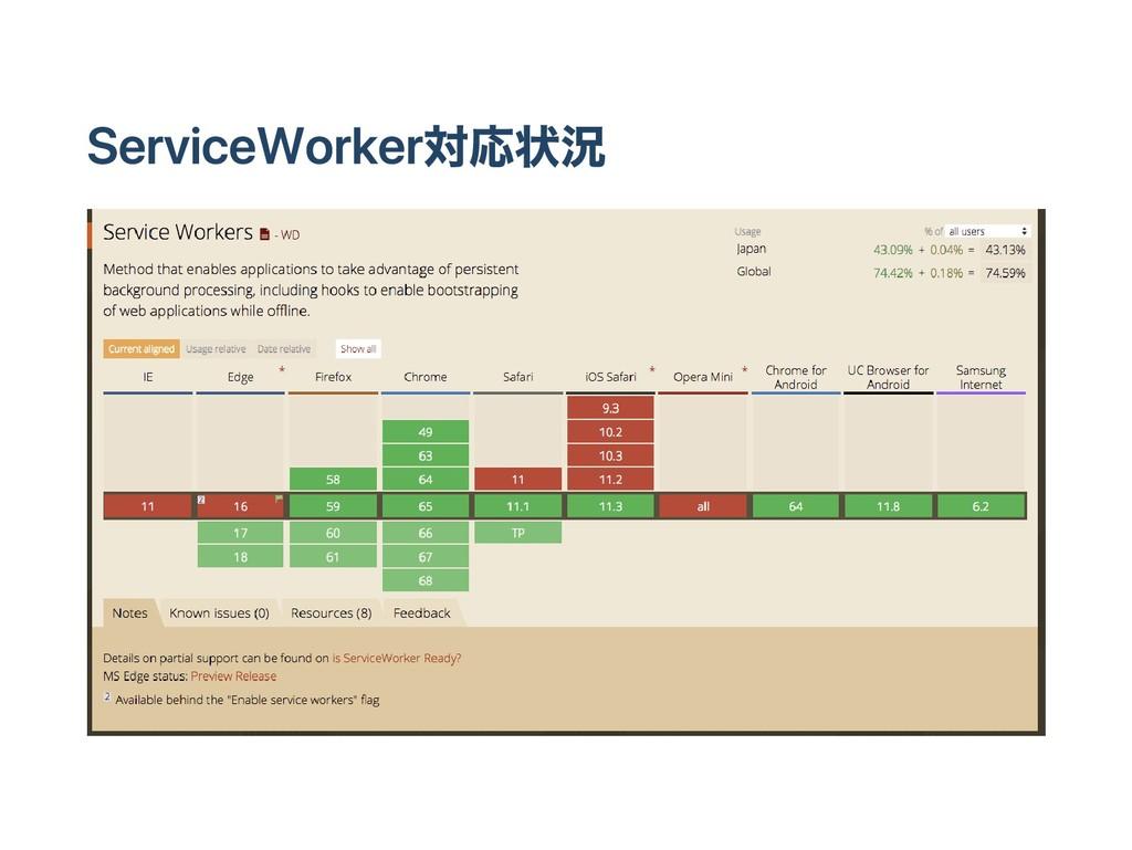 ServiceWorker対応状況