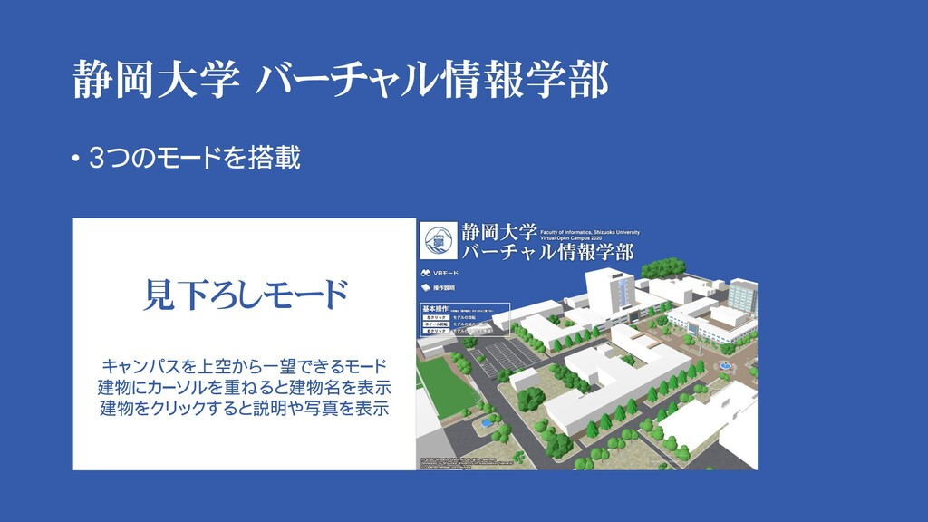 静岡大学 バーチャル情報学部 • 3つのモードを搭載 見下ろしモード キャンパスを上空から一望...