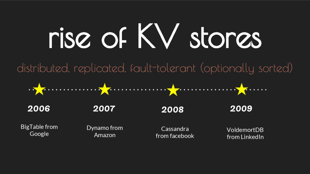 rise of KV stores distributed, replicated, faul...