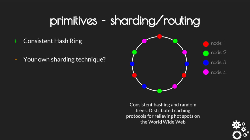 + Consistent Hash Ring - Your own sharding tech...