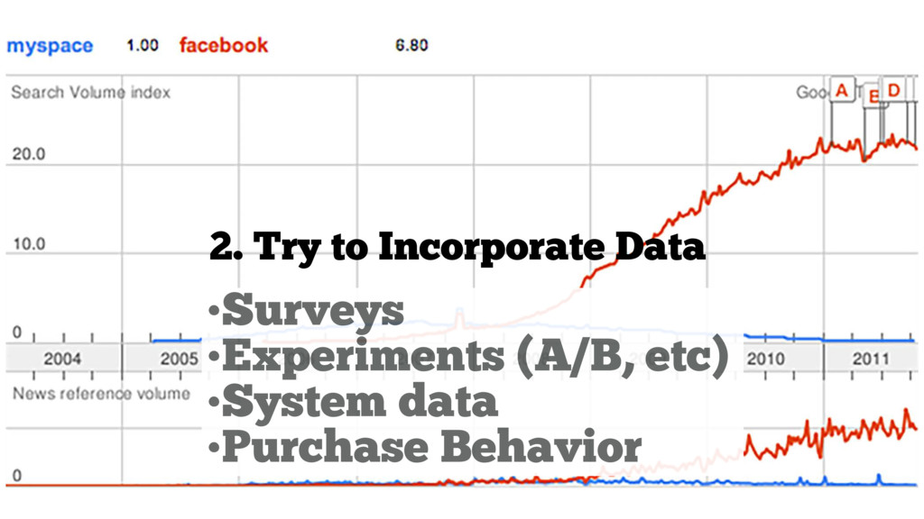 2. Try to Incorporate Data •Surveys •Experiment...