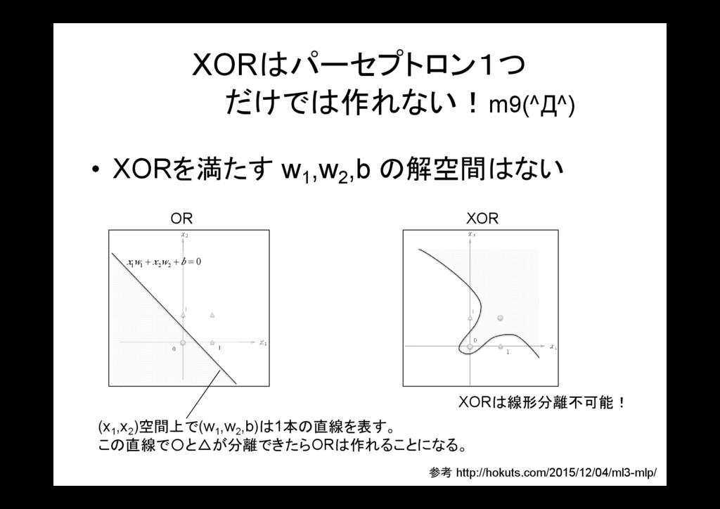 XORはパーセプトロン1つ     だけでは作れない!m9(^Д^) • XORを満たす w1...