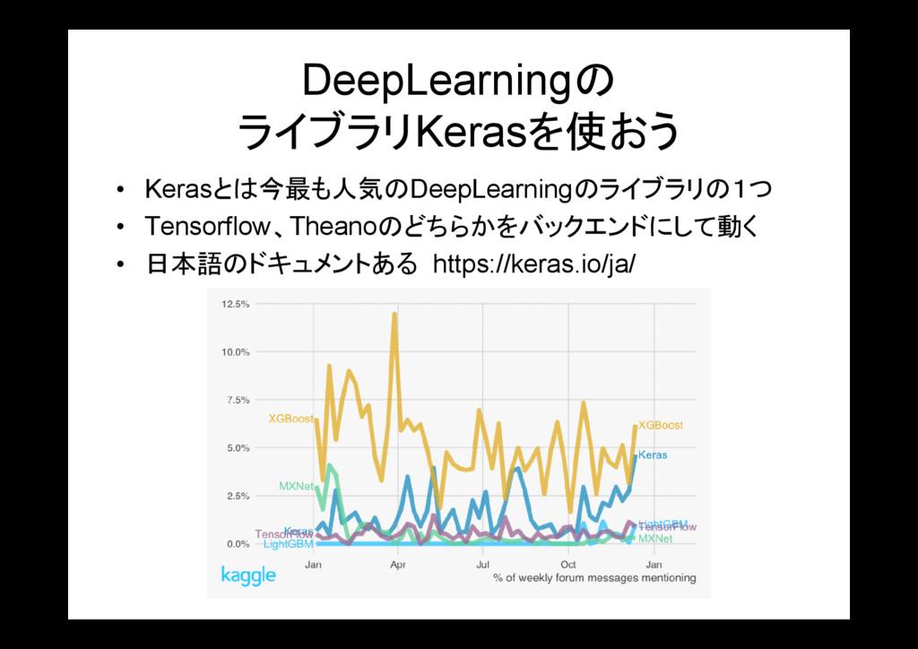 DeepLearningの ライブラリKerasを使おう • Kerasとは今最も人気のDee...