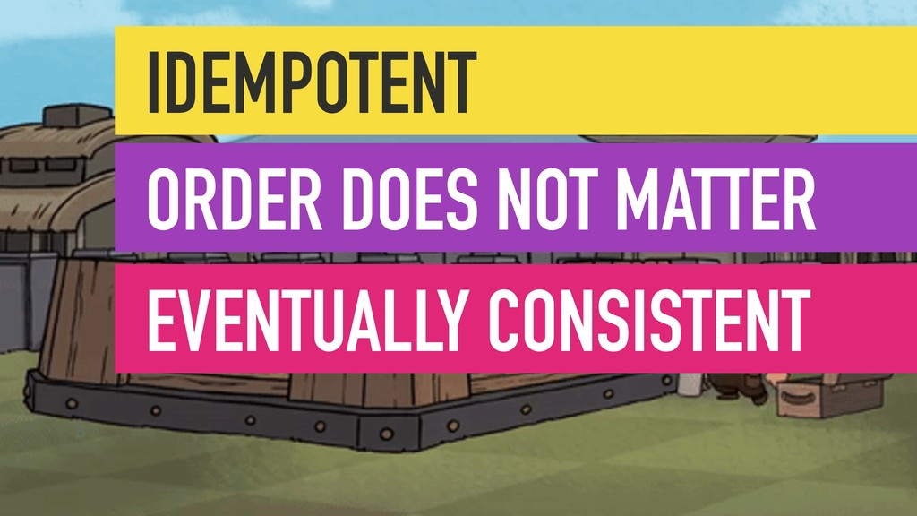 IDEMPOTENT ORDER DOES NOT MATTER EVENTUALLY CON...
