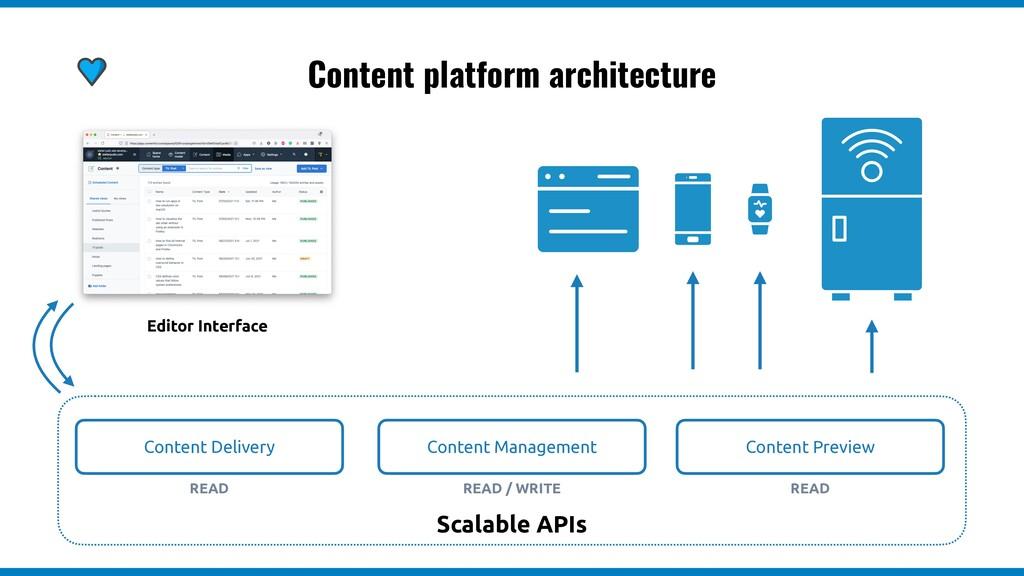 Content platform architecture Content Delivery ...