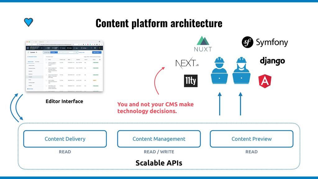 Content platform architecture Editor Interface ...