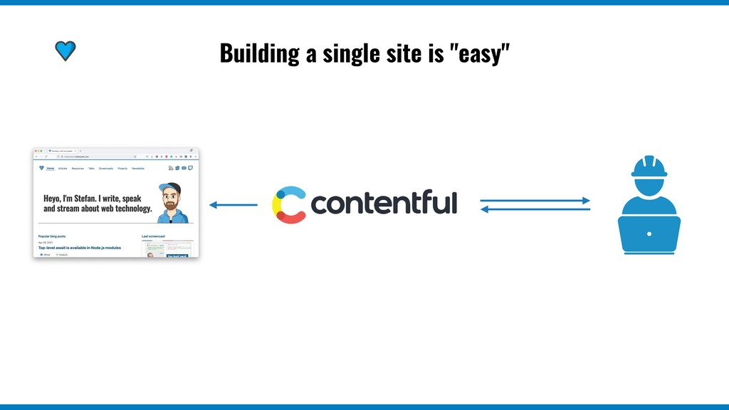 """Building a single site is """"easy"""""""