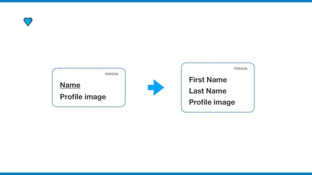 Name Pro fi le image PERSON First Name Pro fi l...