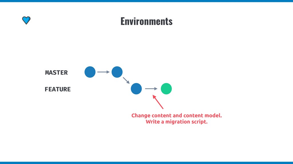 Environments MASTER FEATURE Change content and ...