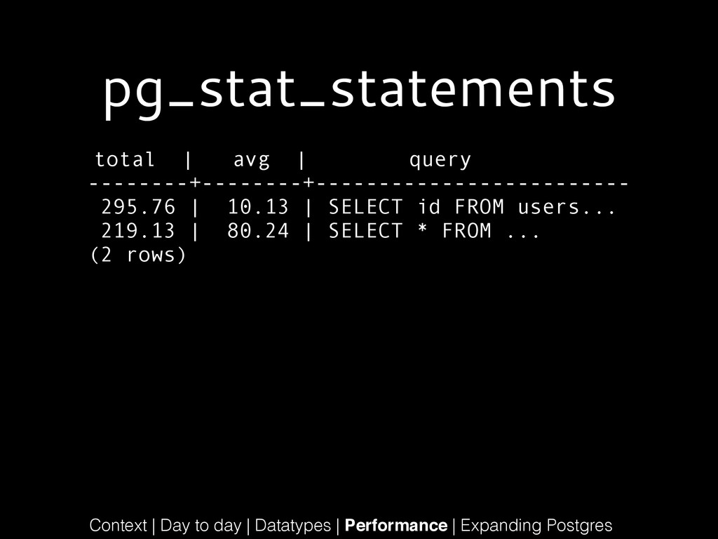pg_stat_statements total | avg | query --------...