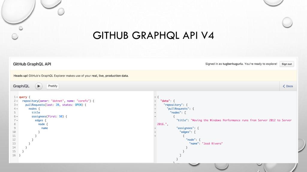 GITHUB GRAPHQL API V4
