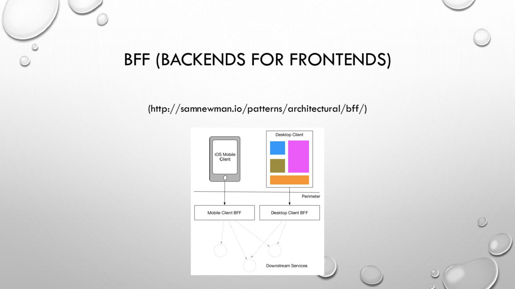 BFF (BACKENDS FOR FRONTENDS) (http://samnewman....
