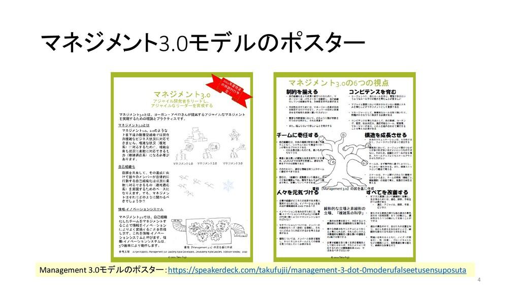 4 マネジメント3.0モデルのポスター Management 3.0モデルのポスター:http...