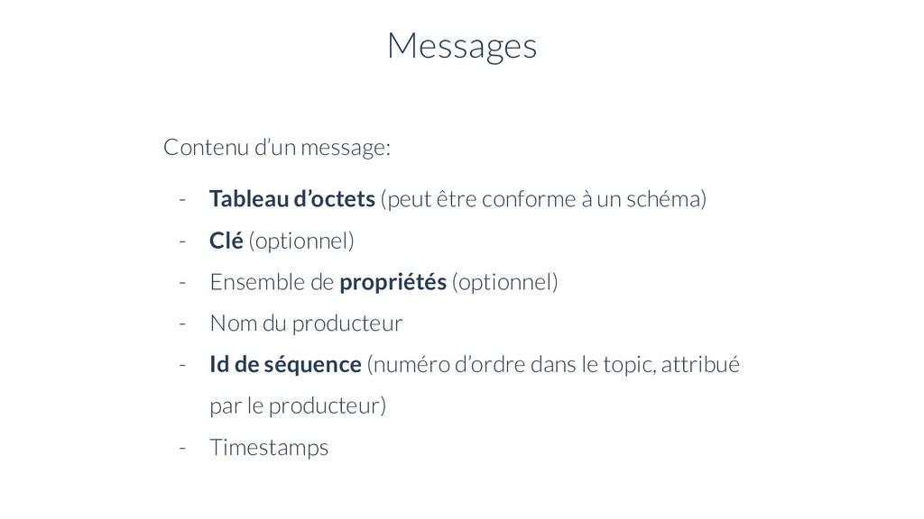 Messages Contenu d'un message: - Tableau d'octe...