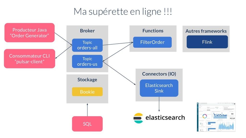 Autres frameworks Ma supérette en ligne !!! Bro...