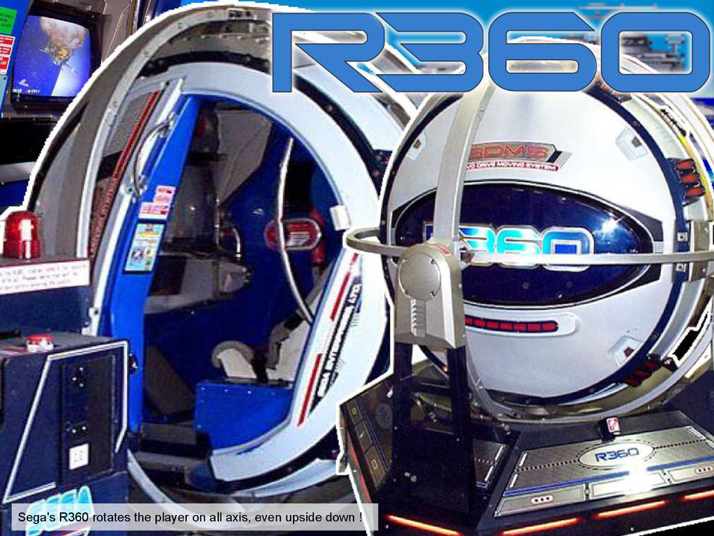 Sega's R360 rotates the player on all axis, eve...