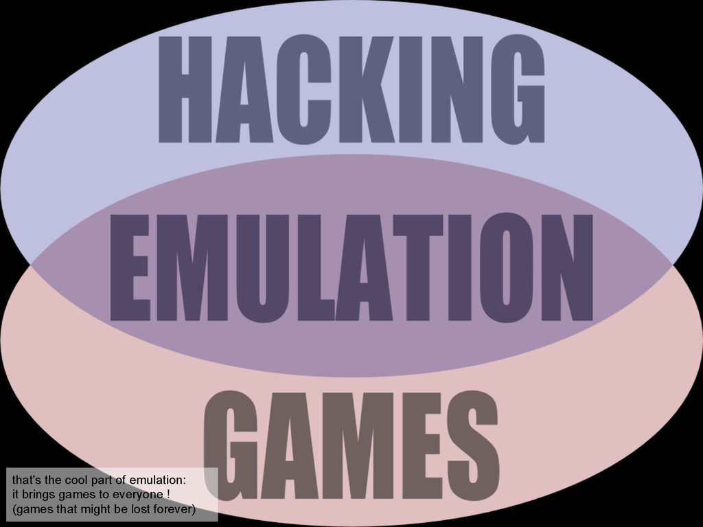 that's the cool part of emulation: it brings ga...