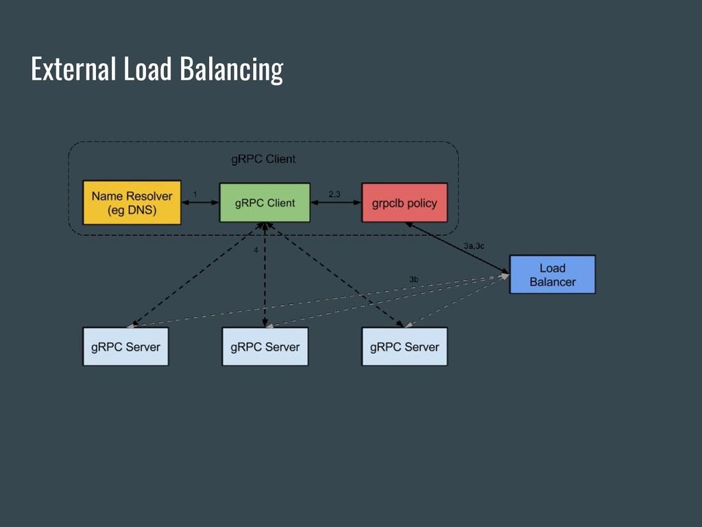 External Load Balancing