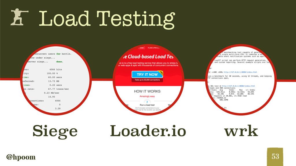 @hpoom h Load Testing 53 wrk Loader.io Siege