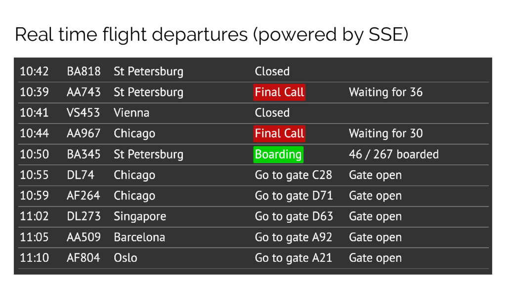 Real time flight departures (powered by SSE)