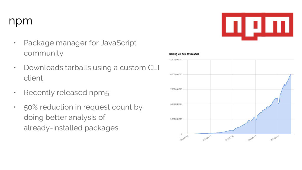 • Package manager for JavaScript community • Do...