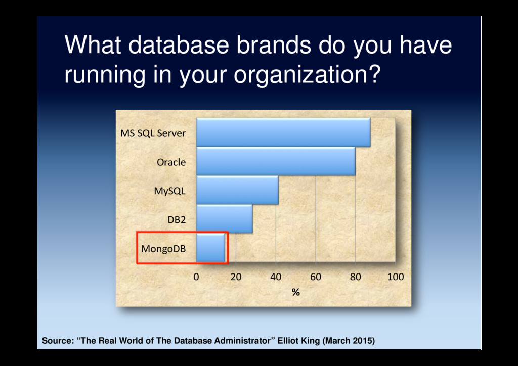 What database brands do you have running in you...