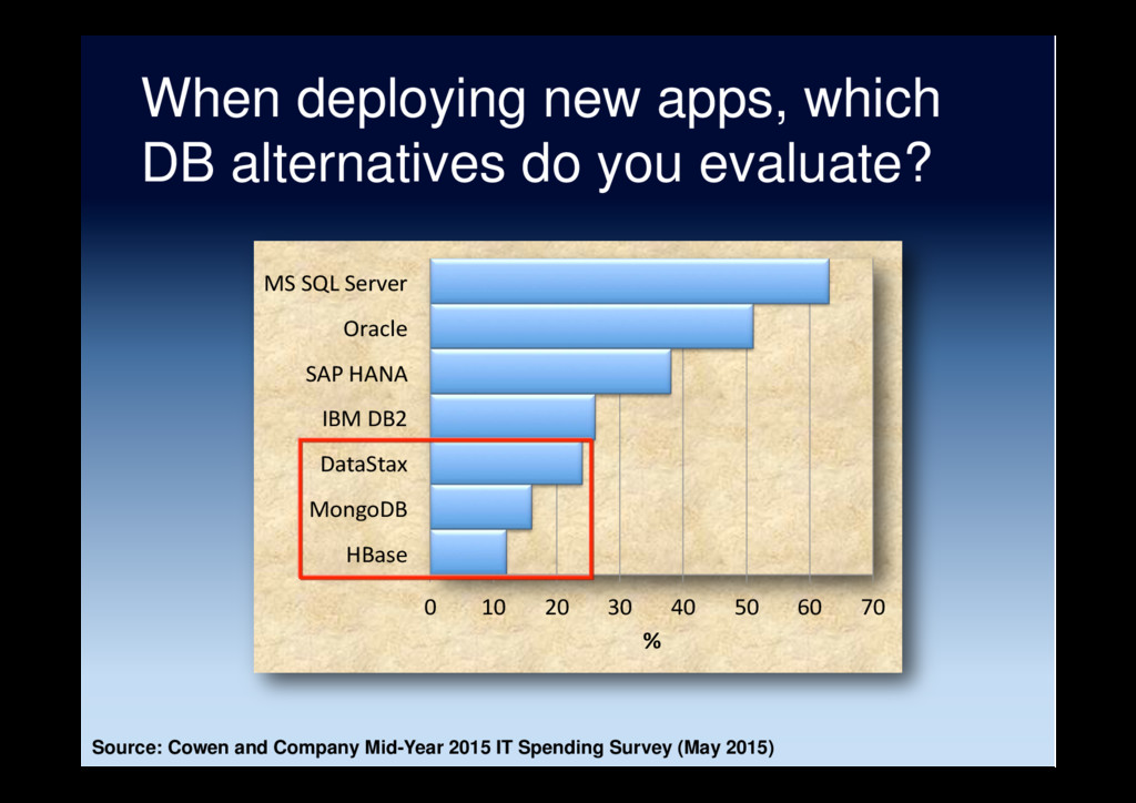 When deploying new apps, which DB alternatives ...