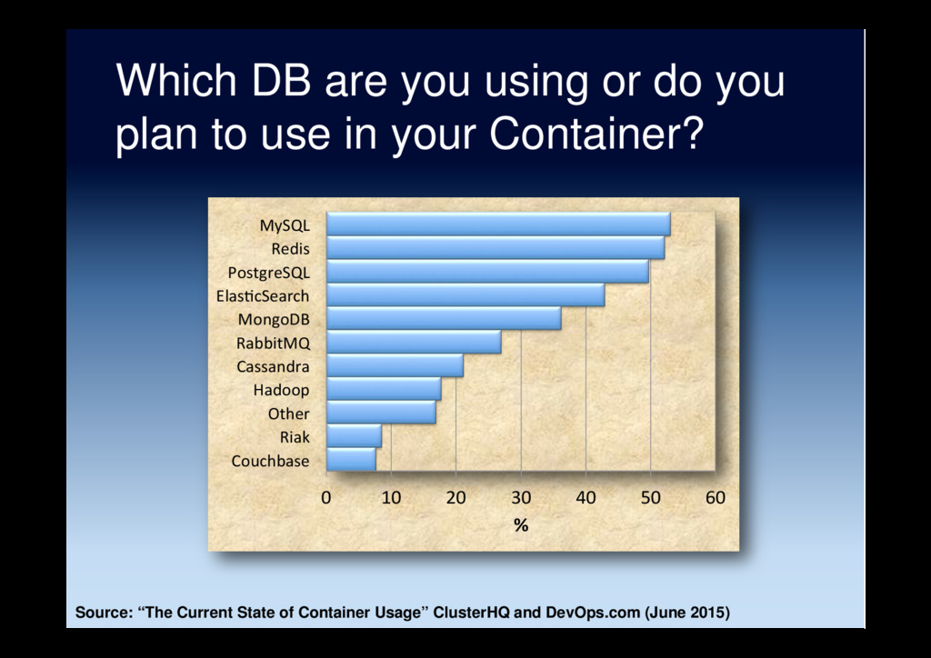 Which DB are you using or do you plan to use in...