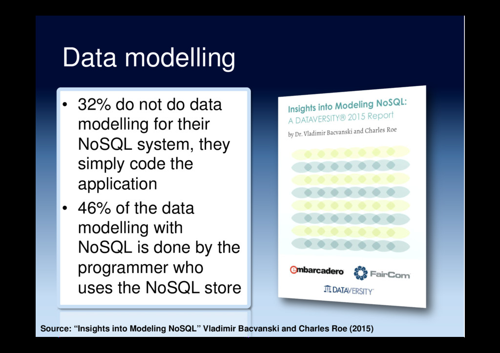 Data modelling •  32% do not do data modelling ...