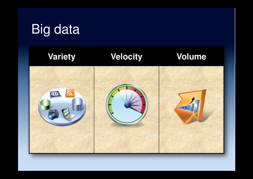 Big data Variety Velocity Volume