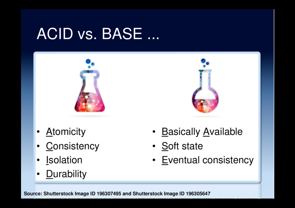 ACID vs. BASE ... •  Atomicity •  Consistency •...