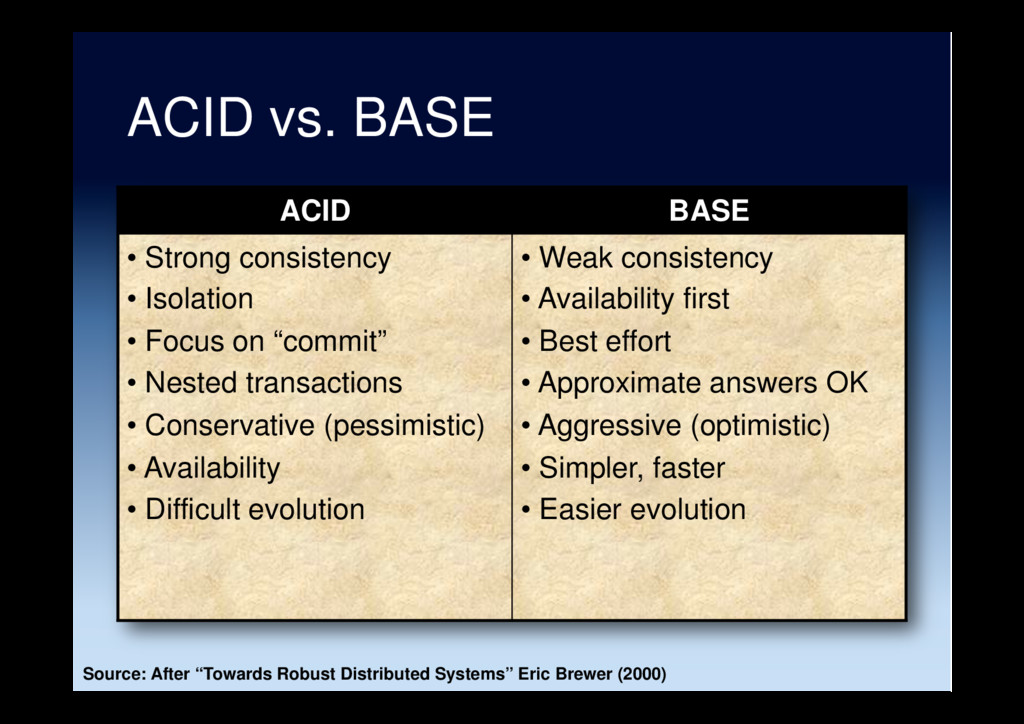 ACID vs. BASE ACID BASE •  Strong consistency •...