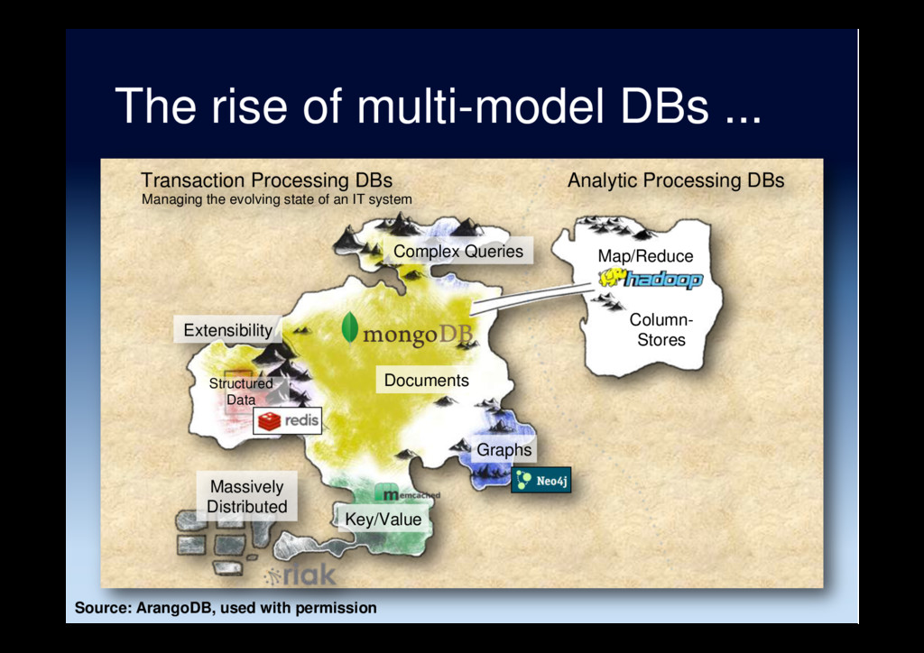 The rise of multi-model DBs ... Analytic Proces...