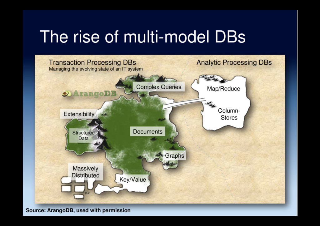 The rise of multi-model DBs Map/Reduce Graphs E...