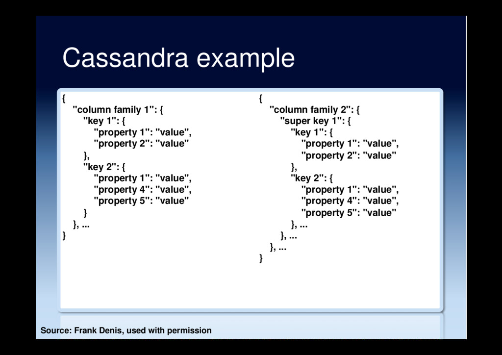 "Cassandra example { ""column family 1"": { ""key 1..."