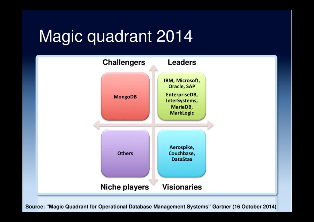 Magic quadrant 2014 MongoDB IBM, Microso., Orac...