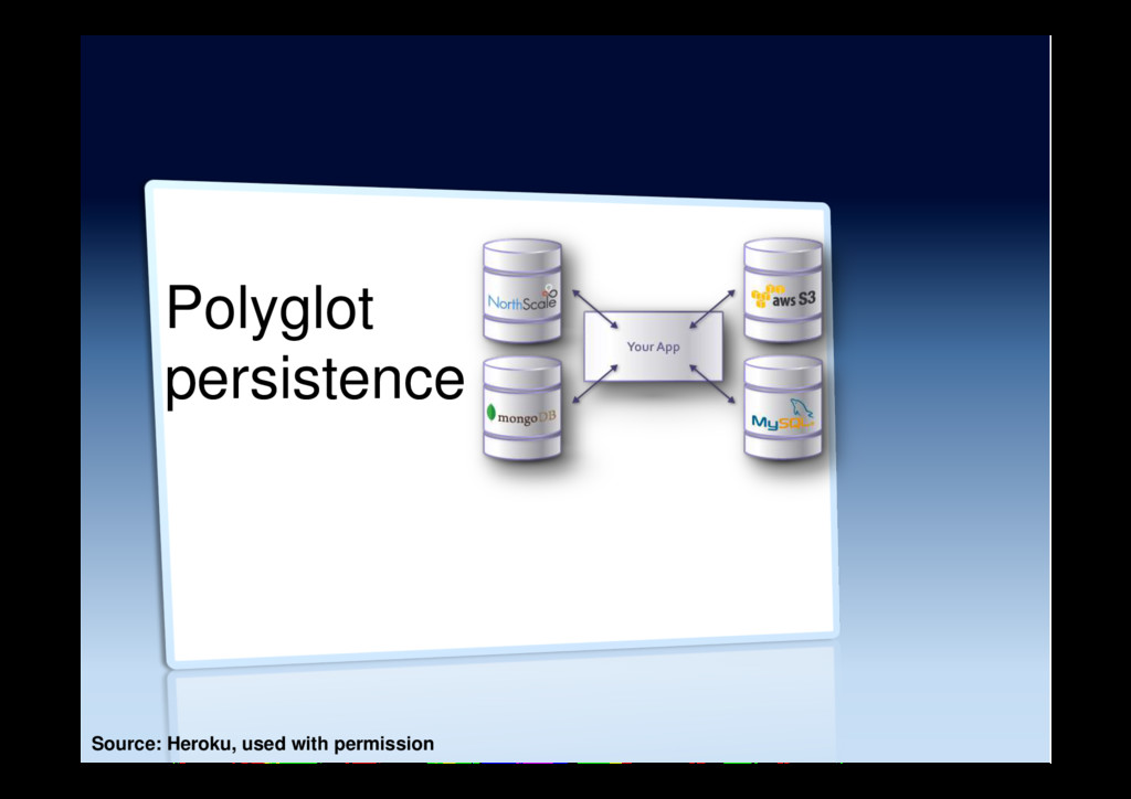Polyglot persistence Source: Heroku, used with ...