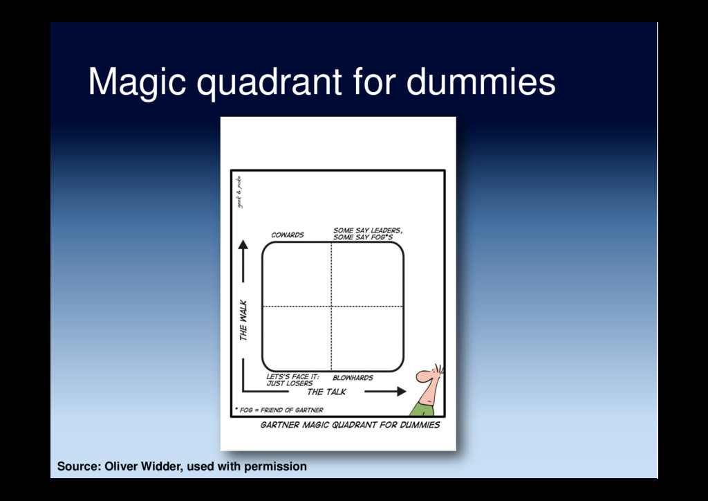 Magic quadrant for dummies Source: Oliver Widde...
