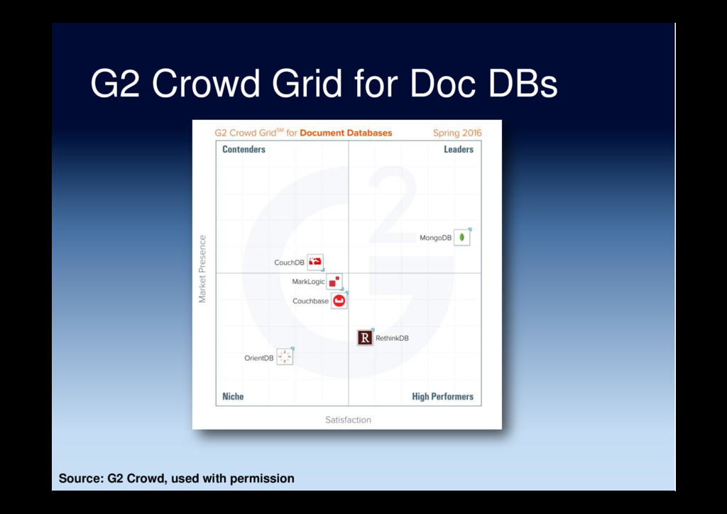G2 Crowd Grid for Doc DBs Source: G2 Crowd, use...