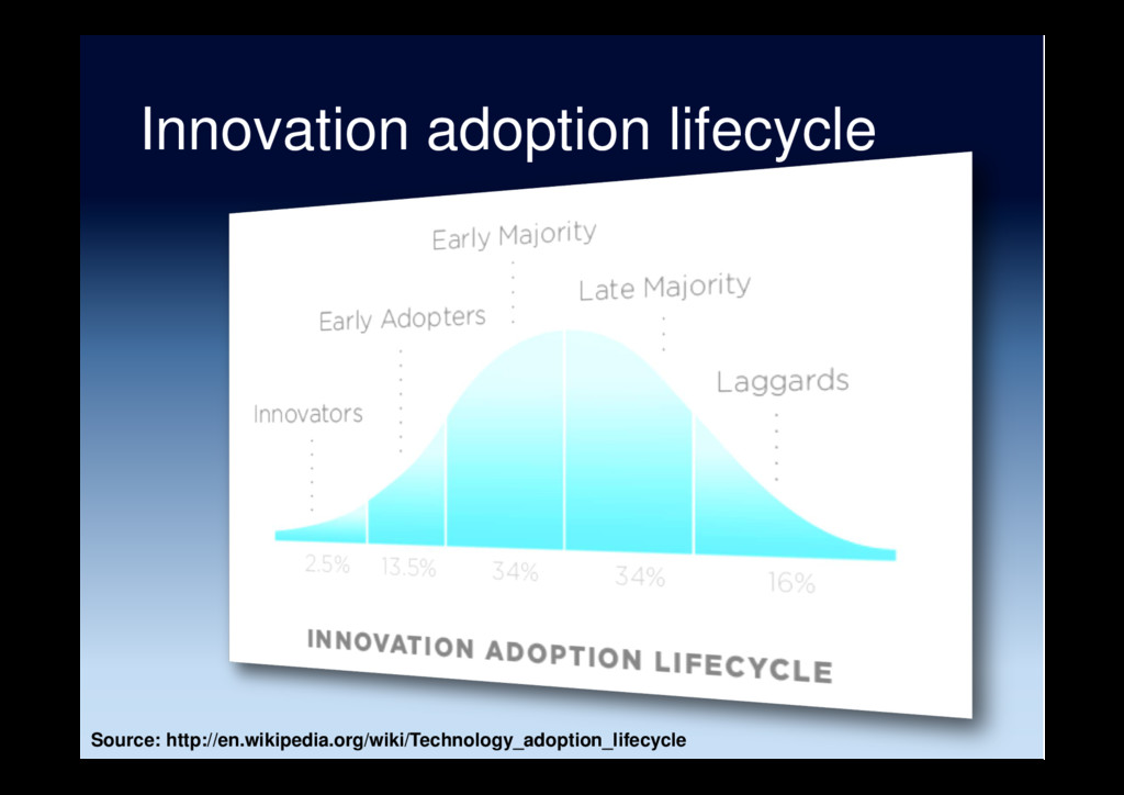Innovation adoption lifecycle Source: http://en...
