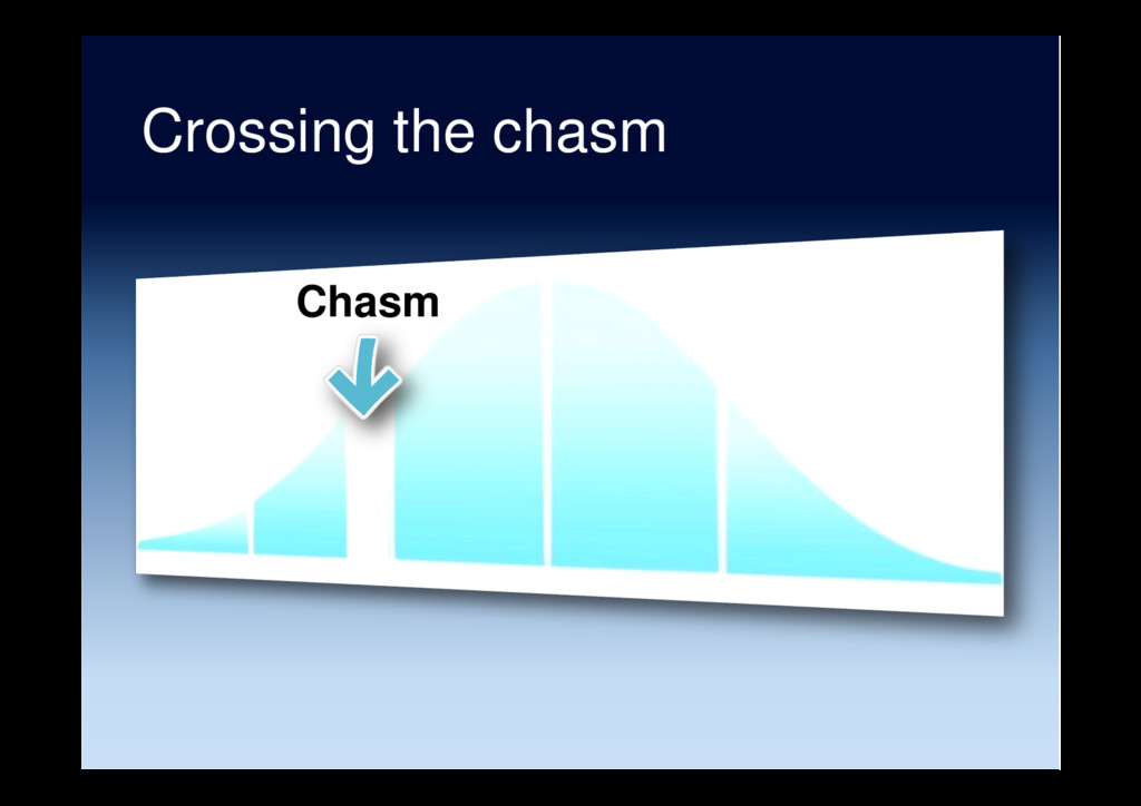 Crossing the chasm Chasm