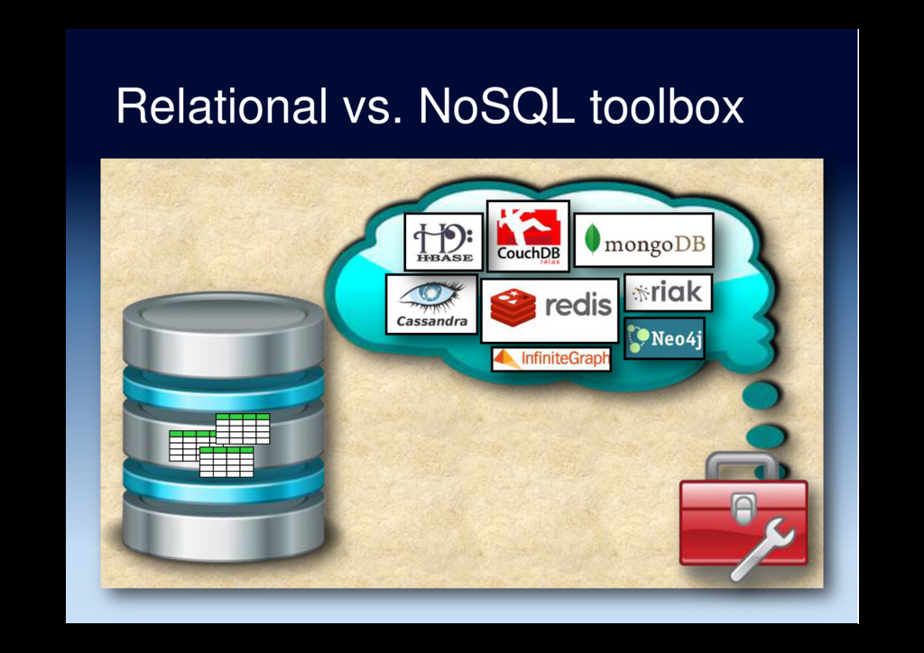 Relational vs. NoSQL toolbox