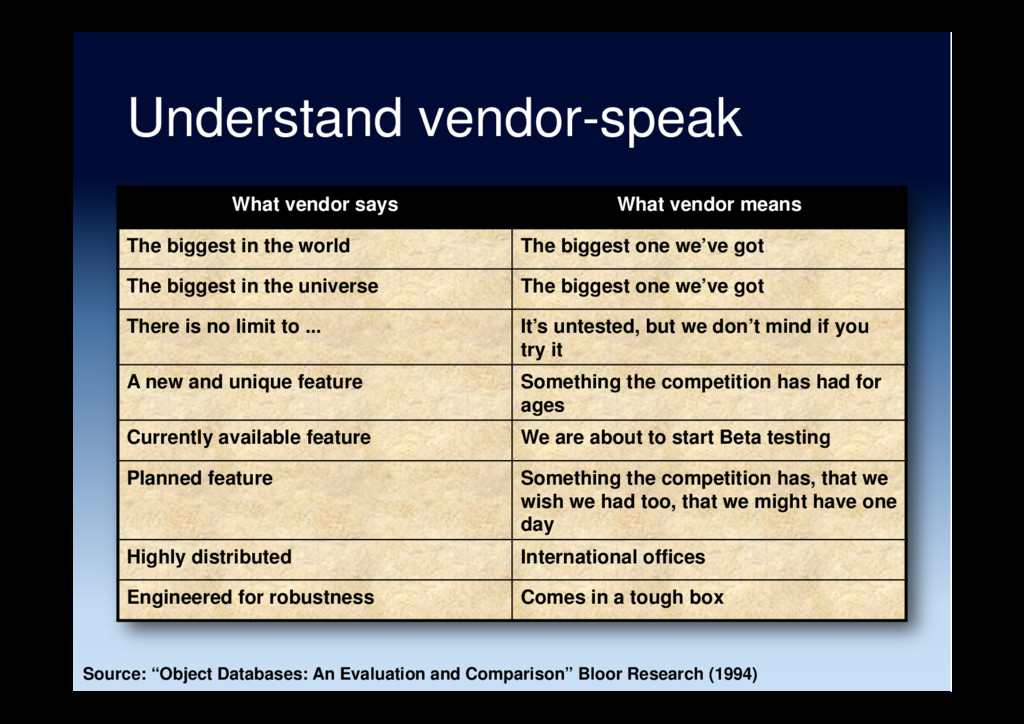 Understand vendor-speak What vendor says What v...