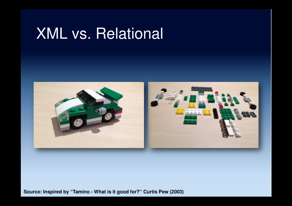 "XML vs. Relational Source: Inspired by ""Tamino ..."