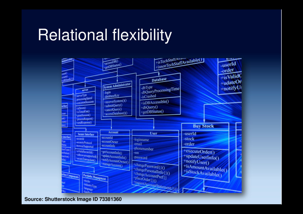 Relational flexibility Source: Shutterstock Ima...