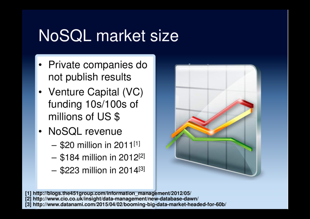 NoSQL market size •  Private companies do not p...