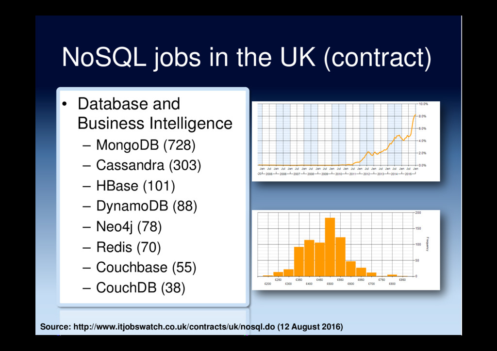 NoSQL jobs in the UK (contract) •  Database and...