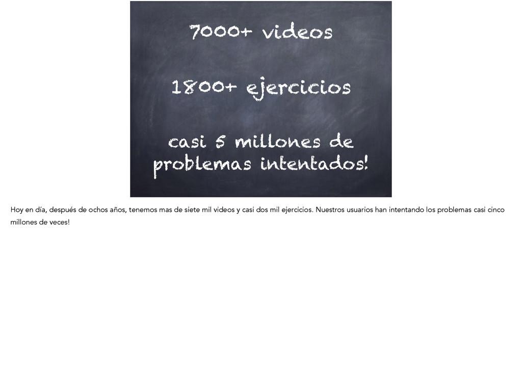 1800+ ejercicios 7000+ videos casi 5 millones d...