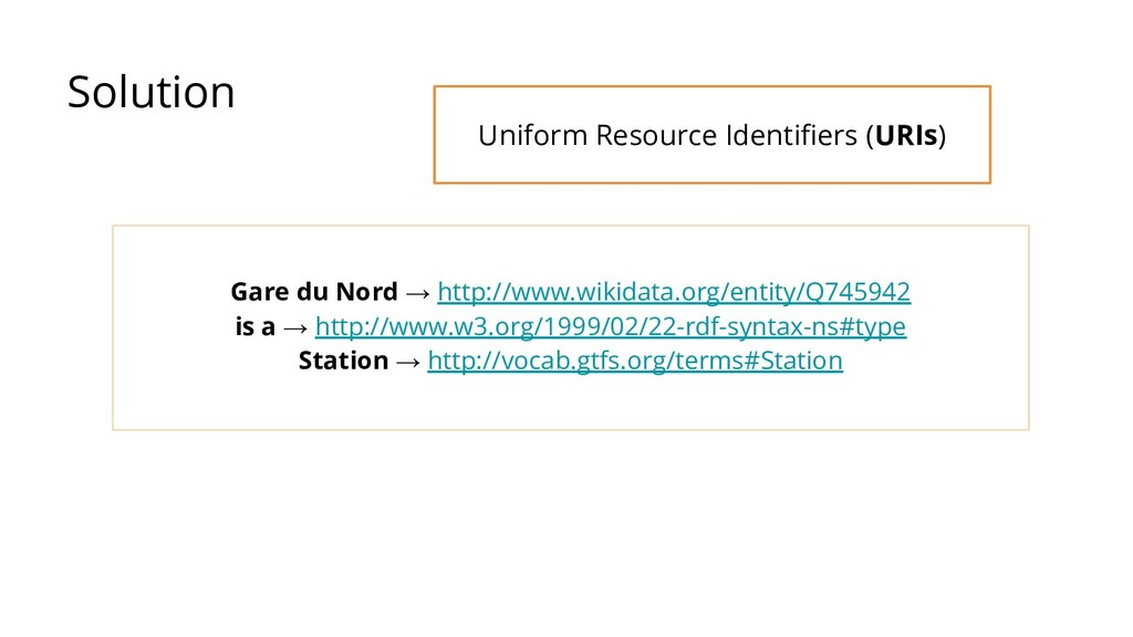 Solution Gare du Nord → http://www.wikidata.org...